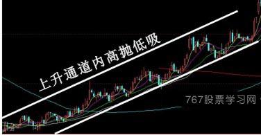股票买入信号